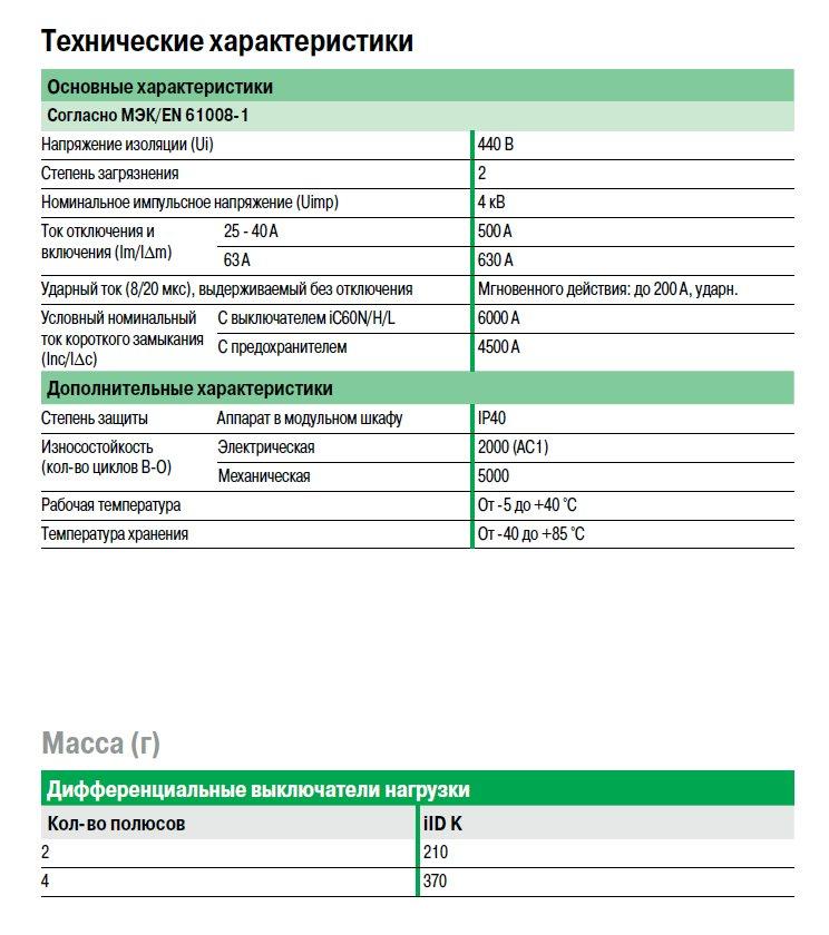 технические характеристики iID K
